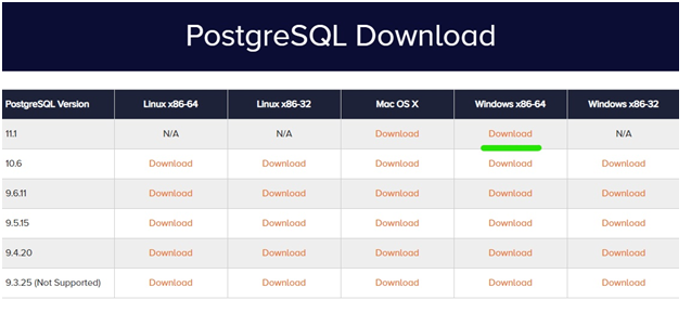 PostgreSQL Download and Installation | TutorialandExample