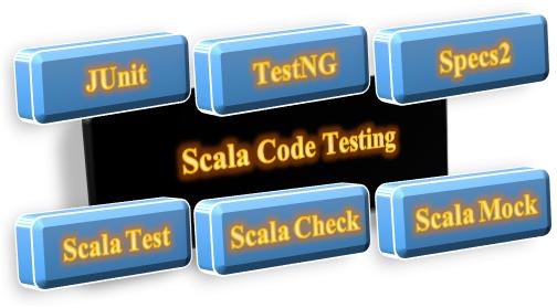 Testing the Scala Code