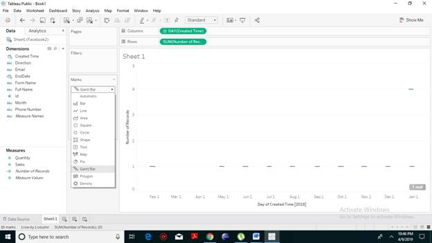 select the Gantt chart from the drop-down