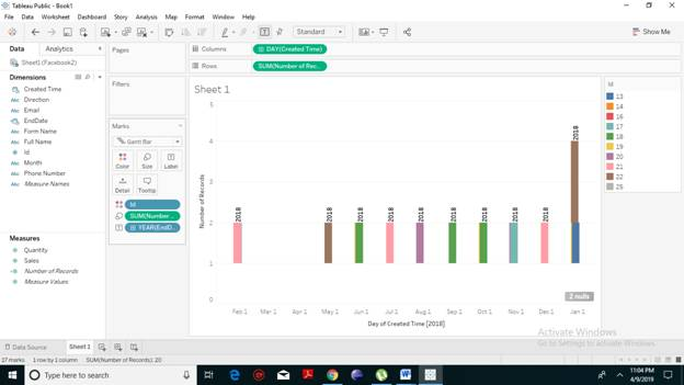 Color Variation in Gantt Chart