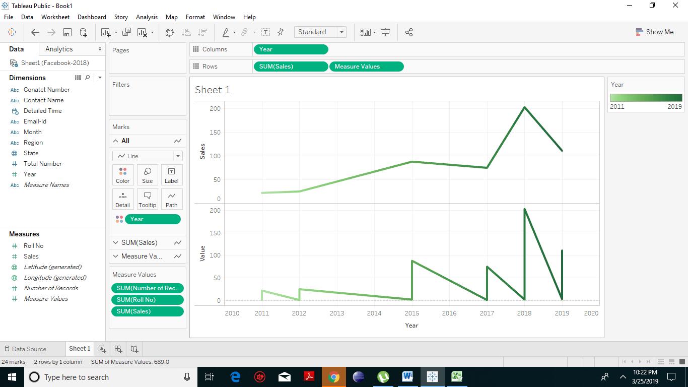 Tableau Line Chart 7