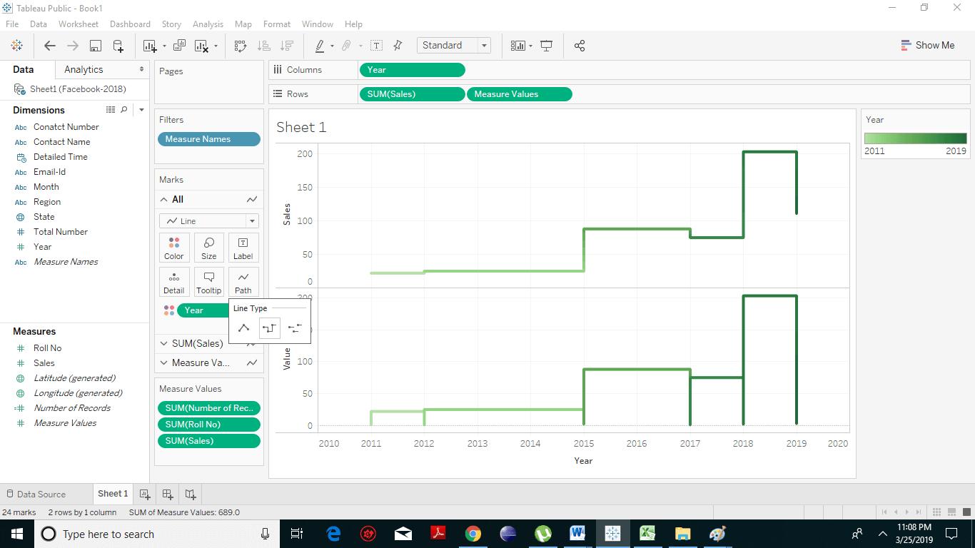 Tableau Line Chart 9