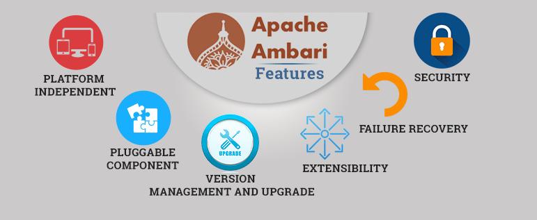 Features-of-Apache-Ambari