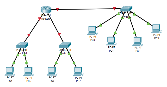 collision domains and broadcast domains