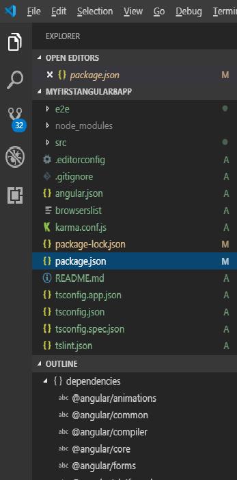 Angular 8 File Structure