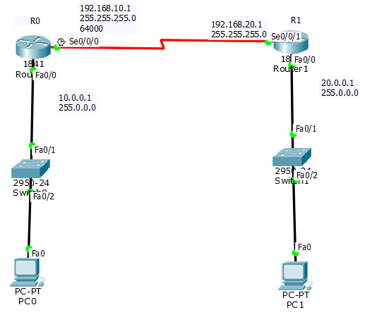 Configure IP Routing