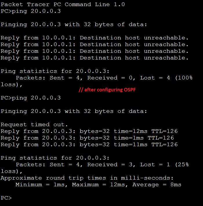 Configuring OSPF 8