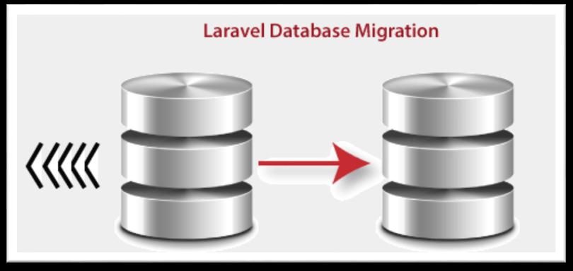 Database Migrations