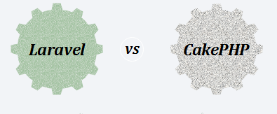 laravel vs othwer framework 9laravel vs othwer framework 10