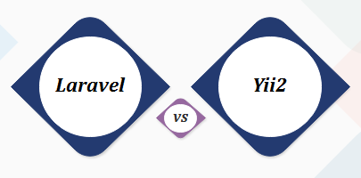 laravel vs othwer framework 12