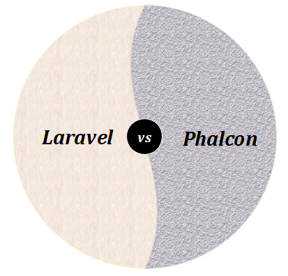 laravel vs othwer framework 6
