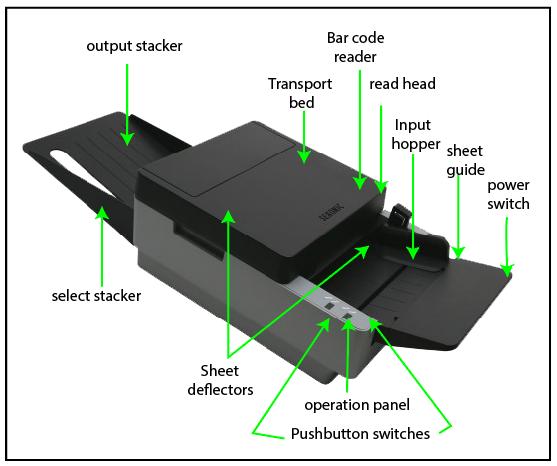 Optical Mark Reader