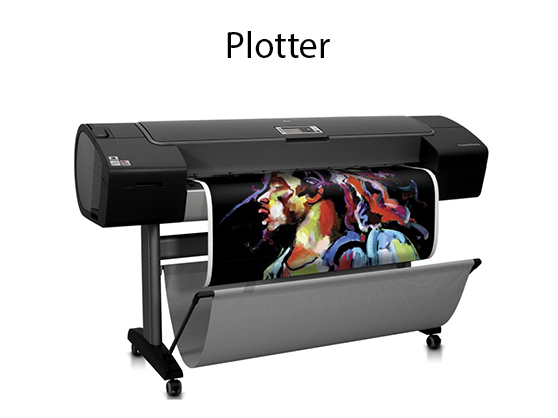 plotter is the computer hardware device like the printer