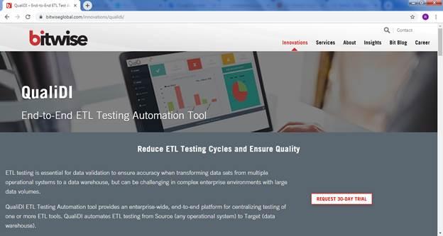 Codoids ETL Testing Services