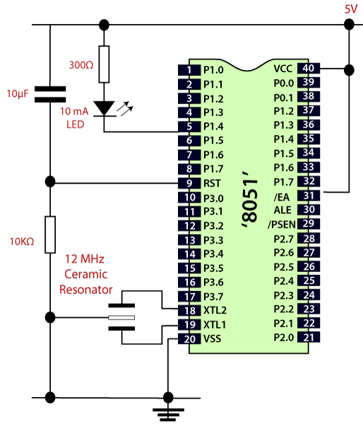 8051 Microcontroller Pin Diagram