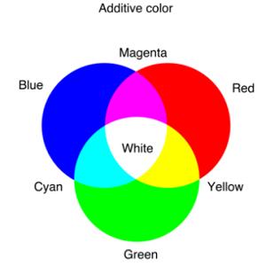 Color Model 1