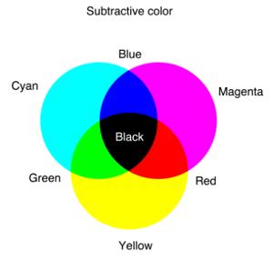 Color Model 3