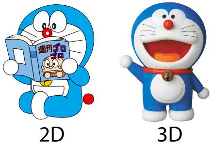 Computer Animation 3