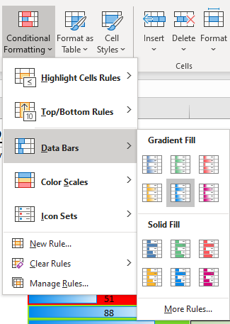 Select the Gradient Fill or Sold fill colours as per your choice.