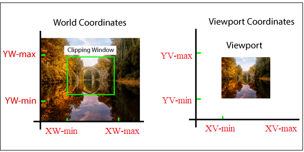 Computer Graphics Window