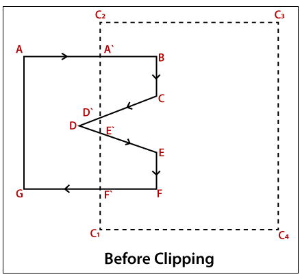 Polygon Clipping16