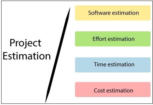 Project management activities2