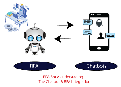 RPA Interview questions4