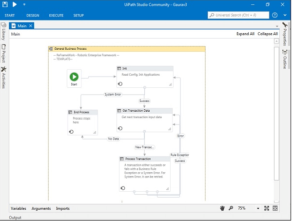 Robotic Enterprise framework Project