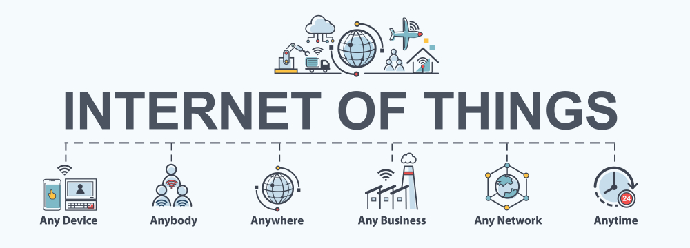 What is IoT | Internet Of Things
