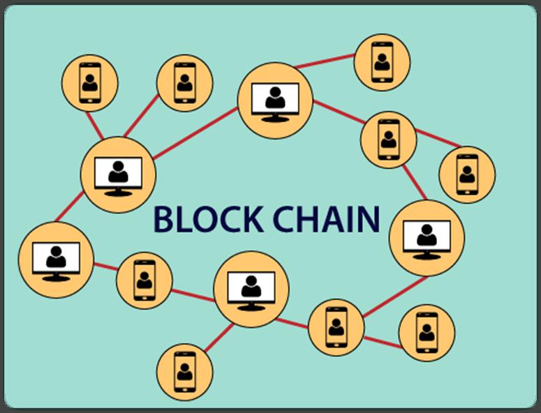 Blockchain Tutorial