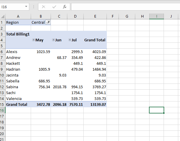 Steps to Create a Pivot Table