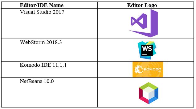 Features of ECMAScript 6