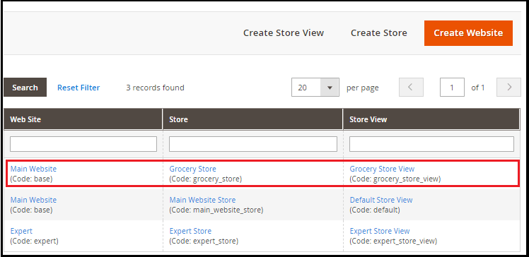 set up multiple websites stores and store views in Magento