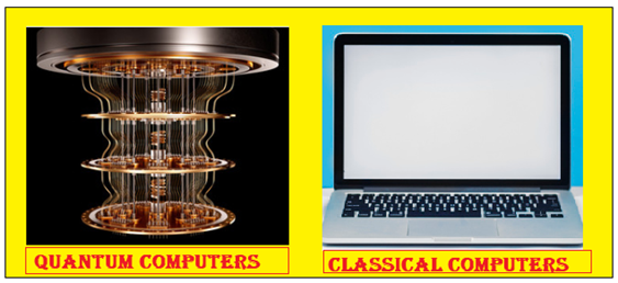 Difference between Classical Computer and Quantum Computers