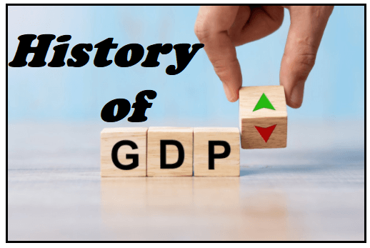 History of GDP