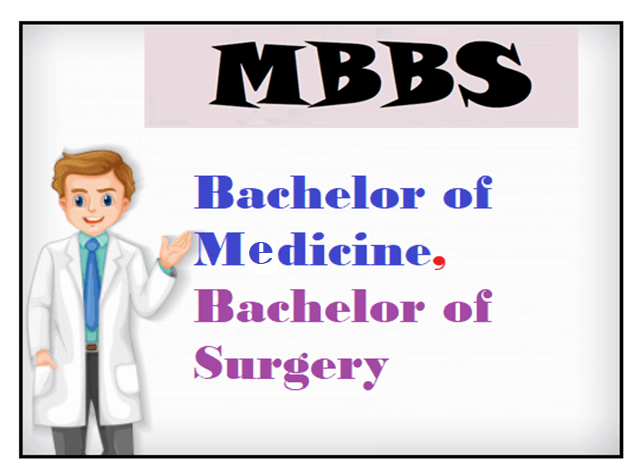 What is MBBS